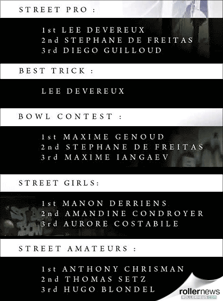 Lausanne Street&Bowl Contest 2009 Results