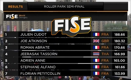 FISE World Chengdu-China (2016): Semi Finals (Roller, Freestyle Park Pro) Results